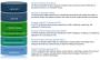 Microsoft Sertifikasyon Sınavları