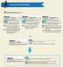 Microsoft Certified IT Professional (MCITP) SertifikaSınavları