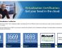 MCITP Virtualization Administrator