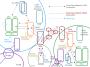 Lync Server – Exchange Server InterSite/IntraSite İletişimDiyagramı